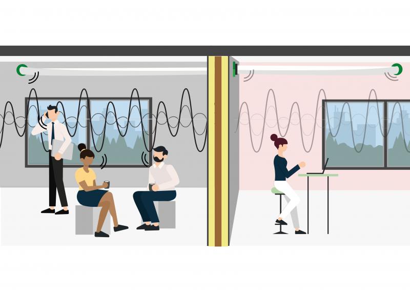 Geluidsisolatie kantoren goed illustratie